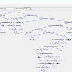 پروژه داده کاوی با متلب, پروژه داده کاوی با درخت تصمیم, پروژه پیش بینی میزان جاذبه , پروژه پیش بینی میزان جاذبه با الگوریتم درخت تصمیم , پیاده سازی پیش بینی میزان جاذبه با الگوریتم درخت تصمیم , الگوریتم درخت تصمیم , دانلود الگوریتم درخت تصمیم در متلب , شبیه سازی الگوریتم درخت تصمیم در متلب , دانلود پروژه پیش بینی میزان جاذبه در متلب , پیاده سازی الگوریتم درخت تصمیم جهت پیش بینی میزان جاذبه