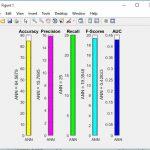پروژه داده کاوی با متلب, پروژه داده کاوی با شبکه عصبی, پروژه پیش بینی آب و هوا , پروژه پیش بینی آب و هوا با الگوریتم شبکه عصبی , پیاده سازی پیش بینی آب و هوا با الگوریتم شبکه عصبی , الگوریتم شبکه عصبی , دانلود الگوریتم شبکه عصبی در متلب , شبیه سازی الگوریتم شبکه عصبی در متلب , دانلود پروژه پیش بینی آب و هوا در متلب , پیاده سازی الگوریتم شبکه عصبی جهت پیش بینی آب و هوا
