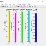 پروژه داده کاوی با متلب, پروژه داده کاوی با شبکه عصبی, پروژه تشخیص تصاویر چهره , پروژه تشخیص تصاویر چهره با الگوریتم شبکه عصبی , پیاده سازی تشخیص تصاویر چهره با الگوریتم شبکه عصبی , الگوریتم شبکه عصبی , دانلود الگوریتم شبکه عصبی در متلب , شبیه سازی الگوریتم شبکه عصبی در متلب , دانلود پروژه تشخیص تصاویر چهره در متلب , پیاده سازی الگوریتم شبکه عصبی جهت تشخیص تصاویر چهره