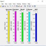 پروژه داده کاوی با متلب, پروژه داده کاوی با شبکه عصبی, پروژه تشخیص خرابی های ربات , پروژه تشخیص خرابی های ربات با الگوریتم شبکه عصبی , پیاده سازی تشخیص خرابی های ربات با الگوریتم شبکه عصبی , الگوریتم شبکه عصبی , دانلود الگوریتم شبکه عصبی در متلب , شبیه سازی الگوریتم شبکه عصبی در متلب , دانلود پروژه تشخیص خرابی های ربات در متلب , پیاده سازی الگوریتم شبکه عصبی جهت تشخیص خرابی های ربات