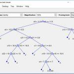 پروژه داده کاوی با متلب, پروژه داده کاوی با درخت تصمیم, پروژه طبقه بندی دیتاست قارچ , پروژه طبقه بندی دیتاست قارچ با الگوریتم درخت تصمیم , پیاده سازی طبقه بندی دیتاست قارچ با الگوریتم درخت تصمیم , الگوریتم درخت تصمیم , دانلود الگوریتم درخت تصمیم در متلب , شبیه سازی الگوریتم درخت تصمیم در متلب , دانلود پروژه طبقه بندی دیتاست قارچ در متلب , پیاده سازی الگوریتم درخت تصمیم جهت طبقه بندی دیتاست قارچ