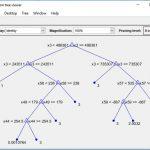 پروژه داده کاوی با متلب, پروژه داده کاوی با درخت تصمیم, پروژه طبقه بندی مجموعه داده های تمرینات وزنه برداری, پروژه طبقه بندی مجموعه داده های تمرینات وزنه برداری با الگوریتم درخت تصمیم , پیاده سازی طبقه بندی مجموعه داده های تمرینات وزنه برداری با الگوریتم درخت تصمیم , الگوریتم درخت تصمیم , دانلود الگوریتم درخت تصمیم در متلب , شبیه سازی الگوریتم درخت تصمیم در متلب , دانلود پروژه طبقه بندی مجموعه داده های تمرینات وزنه برداری در متلب , پیاده سازی الگوریتم درخت تصمیم جهت طبقه بندی مجموعه داده های تمرینات وزنه برداری