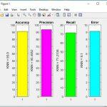 پروژه داده کاوی با متلب, پروژه داده کاوی با KNN, پروژه تشخیص پوست Segmentation , پروژه تشخیص پوست Segmentation با الگوریتم KNN , پیاده سازی تشخیص پوست Segmentation با الگوریتم KNN , الگوریتم KNN , دانلود الگوریتم KNN در متلب , شبیه سازی الگوریتم KNN در متلب , دانلود پروژه تشخیص پوست Segmentation در متلب , پیاده سازی الگوریتم KNN جهت تشخیص پوست Segmentation