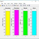پروژه داده کاوی با متلب, پروژه داده کاوی با KNN, پروژه طبقه بندی مجموعه داده های پوسته های سنگی, پروژه طبقه بندی مجموعه داده های پوسته های سنگی با الگوریتم KNN , پیاده سازی طبقه بندی مجموعه داده های پوسته های سنگی با الگوریتم KNN , الگوریتم KNN , دانلود الگوریتم KNN در متلب , شبیه سازی الگوریتم KNN در متلب , دانلود پروژه طبقه بندی مجموعه داده های پوسته های سنگی در متلب , پیاده سازی الگوریتم KNN جهت طبقه بندی مجموعه داده های پوسته های سنگی