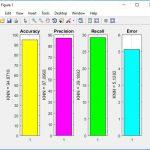 پروژه داده کاوی با متلب, پروژه داده کاوی با KNN, پروژه پیش بینی مجموعه داده های عملکرد دانشجویی, پروژه پیش بینی مجموعه داده های عملکرد دانشجویی با الگوریتم KNN , پیاده سازی پیش بینی مجموعه داده های عملکرد دانشجویی با الگوریتم KNN , الگوریتم KNN , دانلود الگوریتم KNN در متلب , شبیه سازی الگوریتم KNN در متلب , دانلود پروژه پیش بینی مجموعه داده های عملکرد دانشجویی در متلب , پیاده سازی الگوریتم KNN جهت پیش بینی مجموعه داده های عملکرد دانشجویی