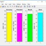 پروژه داده کاوی با متلب, پروژه داده کاوی با KNN, پروژه طبقه بندی مجموعه داده های سری زمانی کنترل مصنوعی, پروژه طبقه بندی مجموعه داده های سری زمانی کنترل مصنوعی با الگوریتم KNN , پیاده سازی طبقه بندی مجموعه داده های سری زمانی کنترل مصنوعی با الگوریتم KNN , الگوریتم KNN , دانلود الگوریتم KNN در متلب , شبیه سازی الگوریتم KNN در متلب , دانلود پروژه طبقه بندی مجموعه داده های سری زمانی کنترل مصنوعی در متلب , پیاده سازی الگوریتم KNN جهت طبقه بندی مجموعه داده های سری زمانی کنترل مصنوعی