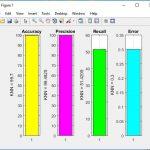 پروژه داده کاوی با متلب, پروژه داده کاوی با KNN, پروژه طبقه بندی مجموعه داده های شناسایی کاربر از فعالیت پیاده روی, پروژه طبقه بندی مجموعه داده های شناسایی کاربر از فعالیت پیاده روی با الگوریتم KNN , پیاده سازی طبقه بندی مجموعه داده های شناسایی کاربر از فعالیت پیاده روی با الگوریتم KNN , الگوریتم KNN , دانلود الگوریتم KNN در متلب , شبیه سازی الگوریتم KNN در متلب , دانلود پروژه طبقه بندی مجموعه داده های شناسایی کاربر از فعالیت پیاده روی در متلب , پیاده سازی الگوریتم KNN جهت طبقه بندی مجموعه داده های شناسایی کاربر از فعالیت پیاده روی