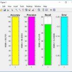 پروژه داده کاوی با متلب, پروژه داده کاوی با KNN, پروژه طبقه بندی مجموعه داده های تمرینات وزنه برداری, پروژه طبقه بندی مجموعه داده های تمرینات وزنه برداری با الگوریتم KNN , پیاده سازی طبقه بندی مجموعه داده های تمرینات وزنه برداری با الگوریتم KNN , الگوریتم KNN , دانلود الگوریتم KNN در متلب , شبیه سازی الگوریتم KNN در متلب , دانلود پروژه طبقه بندی مجموعه داده های تمرینات وزنه برداری در متلب , پیاده سازی الگوریتم KNN جهت طبقه بندی مجموعه داده های تمرینات وزنه برداری