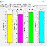 پروژه داده کاوی با متلب, پروژه داده کاوی با KNN, پروژه طبقه بندی مجموعه داده Wilt, پروژه طبقه بندی مجموعه داده Wilt با الگوریتم KNN , پیاده سازی طبقه بندی مجموعه داده Wilt با الگوریتم KNN , الگوریتم KNN , دانلود الگوریتم KNN در متلب , شبیه سازی الگوریتم KNN در متلب , دانلود پروژه طبقه بندی مجموعه داده Wilt در متلب , پیاده سازی الگوریتم KNN جهت طبقه بندی مجموعه داده Wilt