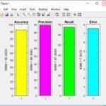 پروژه داده کاوی با متلب, پروژه داده کاوی با KNN, پروژه طبقه بندی مجموعه داده های شراب, پروژه طبقه بندی مجموعه داده های شراب با الگوریتم KNN , پیاده سازی طبقه بندی مجموعه داده های شراب با الگوریتم KNN , الگوریتم KNN , دانلود الگوریتم KNN در متلب , شبیه سازی الگوریتم KNN در متلب , دانلود پروژه طبقه بندی مجموعه داده های شراب در متلب , پیاده سازی الگوریتم KNN جهت طبقه بندی مجموعه داده های شرابپروژه داده کاوی با متلب, پروژه داده کاوی با KNN, پروژه طبقه بندی مجموعه داده های شراب, پروژه طبقه بندی مجموعه داده های شراب با الگوریتم KNN , پیاده سازی طبقه بندی مجموعه داده های شراب با الگوریتم KNN , الگوریتم KNN , دانلود الگوریتم KNN در متلب , شبیه سازی الگوریتم KNN در متلب , دانلود پروژه طبقه بندی مجموعه داده های شراب در متلب , پیاده سازی الگوریتم KNN جهت طبقه بندی مجموعه داده های شراب