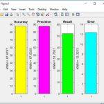 پروژه داده کاوی با متلب, پروژه داده کاوی با KNN, پروژه طبقه بندی مجموعه داده های کیفیت شراب, پروژه طبقه بندی مجموعه داده های کیفیت شراب با الگوریتم KNN , پیاده سازی طبقه بندی مجموعه داده های کیفیت شراب با الگوریتم KNN , الگوریتم KNN , دانلود الگوریتم KNN در متلب , شبیه سازی الگوریتم KNN در متلب , دانلود پروژه طبقه بندی مجموعه داده های کیفیت شراب در متلب , پیاده سازی الگوریتم KNN جهت طبقه بندی مجموعه داده های کیفیت شراب