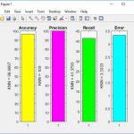 پروژه داده کاوی با متلب, پروژه داده کاوی با KNN, پروژه طبقه بندی مجموعه اطلاعات باغ وحش, پروژه طبقه بندی مجموعه اطلاعات باغ وحش با الگوریتم KNN , پیاده سازی طبقه بندی مجموعه اطلاعات باغ وحش با الگوریتم KNN , الگوریتم KNN , دانلود الگوریتم KNN در متلب , شبیه سازی الگوریتم KNN در متلب , دانلود پروژه طبقه بندی مجموعه اطلاعات باغ وحش در متلب , پیاده سازی الگوریتم KNN جهت طبقه بندی مجموعه اطلاعات باغ وحش