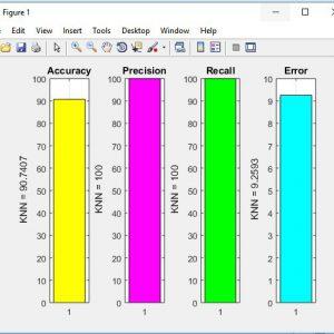 پروژه داده کاوی با متلب, پروژه داده کاوی با KNN, پروژه پیش بینی آب و هوا , پروژه پیش بینی آب و هوا با الگوریتم KNN , پیاده سازی پیش بینی آب و هوا با الگوریتم KNN , الگوریتم KNN , دانلود الگوریتم KNN در متلب , شبیه سازی الگوریتم KNN در متلب , دانلود پروژه پیش بینی آب و هوا در متلب , پیاده سازی الگوریتم KNN جهت پیش بینی آب و هوا