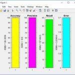پروژه داده کاوی با متلب, پروژه داده کاوی با KNN, پروژه تشخیص بیماری توده ماموگرافی , پروژه تشخیص بیماری توده ماموگرافی با الگوریتم KNN , پیاده سازی تشخیص بیماری توده ماموگرافی با الگوریتم KNN , الگوریتم KNN , دانلود الگوریتم KNN در متلب , شبیه سازی الگوریتم KNN در متلب , دانلود پروژه تشخیص بیماری توده ماموگرافی در متلب , پیاده سازی الگوریتم KNN جهت تشخیص بیماری توده ماموگرافی