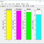 پروژه داده کاوی با متلب, پروژه داده کاوی با KNN, پروژه پیش بینی گونه های گیاهی , پروژه پیش بینی گونه های گیاهی با الگوریتم KNN , پیاده سازی پیش بینی گونه های گیاهی با الگوریتم KNN , الگوریتم KNN , دانلود الگوریتم KNN در متلب , شبیه سازی الگوریتم KNN در متلب , دانلود پروژه پیش بینی گونه های گیاهی در متلب , پیاده سازی الگوریتم KNN جهت پیش بینی گونه های گیاهی