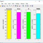 پروژه داده کاوی با متلب, پروژه داده کاوی با سیستم استنتاج عصبی-فازی(ANFIS) , پروژه پیش بینی مجموعه داده های عملکرد دانشجویی, پروژه پیش بینی مجموعه داده های عملکرد دانشجویی با سیستم استنتاج عصبی-فازی (ANFIS) , پیاده سازی پیش بینی مجموعه داده های عملکرد دانشجویی با سیستم استنتاج عصبی-فازی (ANFIS) , سیستم استنتاج عصبی-فازی (ANFIS) , دانلود سیستم استنتاج عصبی-فازی (ANFIS) در متلب , شبیه سازی سیستم استنتاج عصبی-فازی (ANFIS) در متلب , دانلود پروژه پیش بینی مجموعه داده های عملکرد دانشجویی در متلب , پیاده سازی سیستم استنتاج عصبی-فازی (ANFIS) جهت پیش بینی مجموعه داده های عملکرد دانشجویی