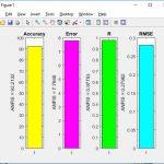 پروژه داده کاوی با متلب, پروژه داده کاوی با سیستم استنتاج عصبی-فازی(ANFIS) , پروژه طبقه بندی مجموعه داده های شناسایی کاربر از فعالیت پیاده روی, پروژه طبقه بندی مجموعه داده های شناسایی کاربر از فعالیت پیاده روی با سیستم استنتاج عصبی-فازی (ANFIS) , پیاده سازی طبقه بندی مجموعه داده های شناسایی کاربر از فعالیت پیاده روی با سیستم استنتاج عصبی-فازی (ANFIS) , سیستم استنتاج عصبی-فازی (ANFIS) , دانلود سیستم استنتاج عصبی-فازی (ANFIS) در متلب , شبیه سازی سیستم استنتاج عصبی-فازی (ANFIS) در متلب , دانلود پروژه طبقه بندی مجموعه داده های شناسایی کاربر از فعالیت پیاده روی در متلب , پیاده سازی سیستم استنتاج عصبی-فازی (ANFIS) جهت طبقه بندی مجموعه داده های شناسایی کاربر از فعالیت پیاده روی