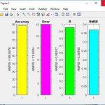 پروژه داده کاوی با متلب, پروژه داده کاوی با سیستم استنتاج عصبی-فازی(ANFIS) , پروژه طبقه بندی مجموعه اطلاعات شبکه فیشینگ, پروژه طبقه بندی مجموعه اطلاعات شبکه فیشینگ با سیستم استنتاج عصبی-فازی (ANFIS) , پیاده سازی طبقه بندی مجموعه اطلاعات شبکه فیشینگ با سیستم استنتاج عصبی-فازی (ANFIS) , سیستم استنتاج عصبی-فازی (ANFIS) , دانلود سیستم استنتاج عصبی-فازی (ANFIS) در متلب , شبیه سازی سیستم استنتاج عصبی-فازی (ANFIS) در متلب , دانلود پروژه طبقه بندی مجموعه اطلاعات شبکه فیشینگ در متلب , پیاده سازی سیستم استنتاج عصبی-فازی (ANFIS) جهت طبقه بندی مجموعه اطلاعات شبکه فیشینگ