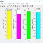 پروژه داده کاوی با متلب, پروژه داده کاوی با سیستم استنتاج عصبی-فازی(ANFIS) , پروژه طبقه بندی مجموعه داده های تمرینات وزنه برداری, پروژه طبقه بندی مجموعه داده های تمرینات وزنه برداری با سیستم استنتاج عصبی-فازی (ANFIS) , پیاده سازی طبقه بندی مجموعه داده های تمرینات وزنه برداری با سیستم استنتاج عصبی-فازی (ANFIS) , سیستم استنتاج عصبی-فازی (ANFIS) , دانلود سیستم استنتاج عصبی-فازی (ANFIS) در متلب , شبیه سازی سیستم استنتاج عصبی-فازی (ANFIS) در متلب , دانلود پروژه طبقه بندی مجموعه داده های تمرینات وزنه برداری در متلب , پیاده سازی سیستم استنتاج عصبی-فازی (ANFIS) جهت طبقه بندی مجموعه داده های تمرینات وزنه برداری