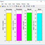 پروژه داده کاوی با متلب, پروژه داده کاوی با SVM , پروژه طبقه بندی مجموعه داده های سری زمانی کنترل مصنوعی, پروژه طبقه بندی مجموعه داده های سری زمانی کنترل مصنوعی با الگوریتم SVM , پیاده سازی طبقه بندی مجموعه داده های سری زمانی کنترل مصنوعی با الگوریتم SVM , الگوریتم SVM , دانلود الگوریتم SVM در متلب , شبیه سازی الگوریتم SVM در متلب , دانلود پروژه طبقه بندی مجموعه داده های سری زمانی کنترل مصنوعی در متلب , پیاده سازی الگوریتم SVM جهت طبقه بندی مجموعه داده های سری زمانی کنترل مصنوعی