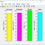 پروژه داده کاوی با متلب, پروژه داده کاوی با SVM, پروژه پیش بینی مجموعه داده های آمار مسابقات تنیس, پروژه پیش بینی مجموعه داده های آمار مسابقات تنیس با الگوریتم SVM , پیاده سازی پیش بینی مجموعه داده های آمار مسابقات تنیس با الگوریتم SVM , الگوریتم SVM , دانلود الگوریتم SVM در متلب , شبیه سازی الگوریتم SVM در متلب , دانلود پروژه پیش بینی مجموعه داده های آمار مسابقات تنیس در متلب , پیاده سازی الگوریتم SVM جهت پیش بینی مجموعه داده های آمار مسابقات تنیس