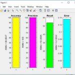 پروژه داده کاوی با متلب, پروژه داده کاوی با SVM, پروژه طبقه بندی مجموعه داده های فیزیکی عملکردهای vicon, پروژه طبقه بندی مجموعه داده های فیزیکی عملکردهای vicon با الگوریتم SVM , پیاده سازی طبقه بندی مجموعه داده های فیزیکی عملکردهای vicon با الگوریتم SVM , الگوریتم SVM , دانلود الگوریتم SVM در متلب , شبیه سازی الگوریتم SVM در متلب , دانلود پروژه طبقه بندی مجموعه داده های فیزیکی عملکردهای vicon در متلب , پیاده سازی الگوریتم SVM جهت طبقه بندی مجموعه داده های فیزیکی عملکردهای vicon