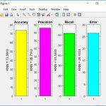 پروژه داده کاوی با متلب, پروژه داده کاوی با SVM, پروژه طبقه بندی مجموعه داده های شراب, پروژه طبقه بندی مجموعه داده های شراب با الگوریتم SVM , پیاده سازی طبقه بندی مجموعه داده های شراب با الگوریتم SVM , الگوریتم SVM , دانلود الگوریتم SVM در متلب , شبیه سازی الگوریتم SVM در متلب , دانلود پروژه طبقه بندی مجموعه داده های شراب در متلب , پیاده سازی الگوریتم SVM جهت طبقه بندی مجموعه داده های شراب