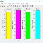 پروژه داده کاوی با متلب, پروژه داده کاوی با SVM, پروژه طبقه بندی مجموعه داده های مخمر, پروژه طبقه بندی مجموعه داده های مخمر با الگوریتم SVM , پیاده سازی طبقه بندی مجموعه داده های مخمر با الگوریتم SVM , الگوریتم SVM , دانلود الگوریتم SVM در متلب , شبیه سازی الگوریتم SVM در متلب , دانلود پروژه طبقه بندی مجموعه داده های مخمر در متلب , پیاده سازی الگوریتم SVM جهت طبقه بندی مجموعه داده های مخمر