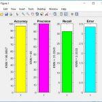 پروژه داده کاوی با متلب, پروژه داده کاوی با SVM, پروژه طبقه بندی مجموعه اطلاعات باغ وحش, پروژه طبقه بندی مجموعه اطلاعات باغ وحش با الگوریتم SVM , پیاده سازی طبقه بندی مجموعه اطلاعات باغ وحش با الگوریتم SVM , الگوریتم SVM , دانلود الگوریتم SVM در متلب , شبیه سازی الگوریتم SVM در متلب , دانلود پروژه طبقه بندی مجموعه اطلاعات باغ وحش در متلب , پیاده سازی الگوریتم SVM جهت طبقه بندی مجموعه اطلاعات باغ وحش