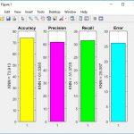 پروژه داده کاوی با متلب, پروژه داده کاوی با SVM, پروژه تشخیص بیماری فشار خون , پروژه تشخیص بیماری فشار خون با الگوریتم SVM , پیاده سازی تشخیص بیماری فشار خون با الگوریتم SVM , الگوریتم SVM , دانلود الگوریتم SVM در متلب , شبیه سازی الگوریتم SVM در متلب , دانلود پروژه تشخیص بیماری فشار خون در متلب , پیاده سازی الگوریتم SVM جهت تشخیص بیماری فشار خون