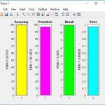 پروژه داده کاوی با متلب, پروژه داده کاوی با SVM, پروژه طبقه بندی دیتاست تبلیغات مزرعه , پروژه طبقه بندی دیتاست تبلیغات مزرعه با الگوریتم SVM , پیاده سازی طبقه بندی دیتاست تبلیغات مزرعه با الگوریتم SVM , الگوریتم SVM , دانلود الگوریتم SVM در متلب , شبیه سازی الگوریتم SVM در متلب , دانلود پروژه طبقه بندی دیتاست تبلیغات مزرعه در متلب , پیاده سازی الگوریتم SVM جهت طبقه بندی دیتاست تبلیغات مزرعه