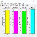 پروژه داده کاوی با متلب, پروژه داده کاوی با SVM, پروژه پیش بینی مجموعه داده های پارکینسون , پروژه پیش بینی مجموعه داده های پارکینسون با الگوریتم SVM , پیاده سازی پیش بینی مجموعه داده های پارکینسون با الگوریتم SVM , الگوریتم SVM , دانلود الگوریتم SVM در متلب , شبیه سازی الگوریتم SVM در متلب , دانلود پروژه پیش بینی مجموعه داده های پارکینسون در متلب , پیاده سازی الگوریتم SVM جهت پیش بینی مجموعه داده های پارکینسون