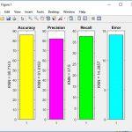 پروژه داده کاوی با متلب, پروژه داده کاوی با SVM, پروژه طبقه بندی مجموعه داده Statlog (سیلوهای خودرو), پروژه طبقه بندی مجموعه داده Statlog (سیلوهای خودرو) با الگوریتم SVM , پیاده سازی طبقه بندی مجموعه داده Statlog (سیلوهای خودرو) با الگوریتم SVM , الگوریتم SVM , دانلود الگوریتم SVM در متلب , شبیه سازی الگوریتم SVM در متلب , دانلود پروژه طبقه بندی مجموعه داده Statlog (سیلوهای خودرو) در متلب , پیاده سازی الگوریتم SVM جهت طبقه بندی مجموعه داده Statlog (سیلوهای خودرو)