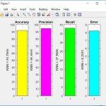 پروژه داده کاوی با متلب, پروژه داده کاوی با SVM , پروژه پیش بینی مجموعه داده های عملکرد دانشجویی, پروژه پیش بینی مجموعه داده های عملکرد دانشجویی با الگوریتم SVM , پیاده سازی پیش بینی مجموعه داده های عملکرد دانشجویی با الگوریتم SVM , الگوریتم SVM , دانلود الگوریتم SVM در متلب , شبیه سازی الگوریتم SVM در متلب , دانلود پروژه پیش بینی مجموعه داده های عملکرد دانشجویی در متلب , پیاده سازی الگوریتم SVM جهت پیش بینی مجموعه داده های عملکرد دانشجویی