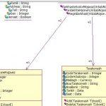رشنال رز , نمودارهای رشنال رز , پروژه رشنال رز , دانلود پروژه رشنال رز , تجزیه و تحلیل سیستم سامانه آنلاین اداره اصناف , پروژه سیستم سامانه آنلاین اداره اصناف ,پروژه سیستم سامانه آنلاین اداره اصناف با Rational Rose , نمودار یوزکیس سیستم سامانه آنلاین اداره اصناف , نمودار ترتیبی سیستم سامانه آنلاین اداره اصناف , نمودار همکاری سیستم سامانه آنلاین اداره اصناف , نمودار کلاس سیستم سامانه آنلاین اداره اصناف , نمودار وضعیت سیستم سامانه آنلاین اداره اصناف , نمودار فعالیت سیستم سامانه آنلاین اداره اصناف, پروژه UML سیستم سامانه آنلاین اداره اصناف , دانلود نمودار یوزکیس سیستم سامانه آنلاین اداره اصناف