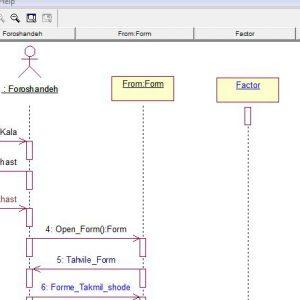 پروژه تجزیه و تحلیل سیستم فروشگاه عطر با رشنال رز