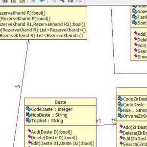 پروژه تجزیه و تحلیل سیستم فروشگاه آنلاین چسب صنعتی با رشنال رز