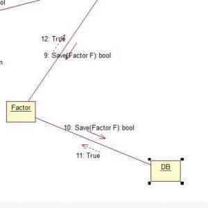 پروژه تجزیه و تحلیل سیستم فروشگاه آنلاین زیورآلات با رشنال رز