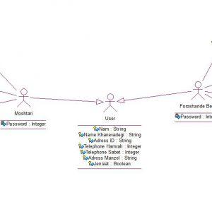 پروژه تجزیه و تحلیل سیستم خرید بلیط نمایشگاه خودرو با رشنال رز