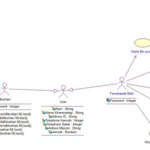 پروژه تجزیه و تحلیل سیستم خرید بلیط کنسرت با رشنال رز