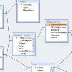 نمودار ER , دانلود نمودار ER , طراحی نمودارER ,نمودار ER با اکسس , نمودار ER باAccess , نمودار ER سیستم فروشگاه آنلاین لوازم نساجی , سیستم فروشگاه آنلاین لوازم نساجی , تجزیه و تحلیل سیستم فروشگاه آنلاین لوازم نساجی با اکسس , تحلیل سیستم فروشگاه آنلاین لوازم نساجی , نمودار ER سیستم فروشگاه آنلاین لوازم نساجی با اکسس , دانلود نمودار ER سیستم فروشگاه آنلاین لوازم نساجی , تحلیل سیستم فروشگاه آنلاین لوازم نساجی با Access , پروژه سیستم فروشگاه آنلاین لوازم نساجی , پروژه سیستم فروشگاه آنلاین لوازم نساجی با اکسس , پروژه دانشجویی, دانلود پروژه دانشجویی