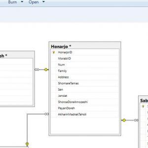 پروژه نمودار ER سيستم آموزشگاه نقاشی با اسكيوال سرور (Sql Server)