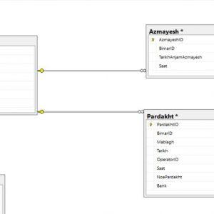پروژه نمودار ER سيستم آزمایشگاه بخش خونگیری با اسكيوال سرور (Sql Server)
