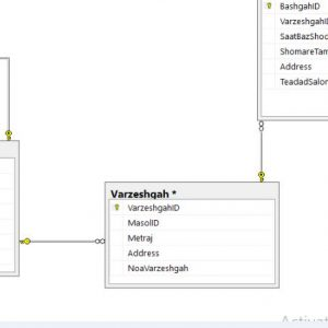 پروژه نمودار ER سيستم فدراسیون با اسكيوال سرور (Sql Server)