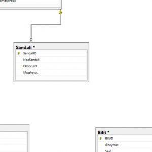 پروژه نمودار ER سيستم فروش بلیط اتوبوس با اسكيوال سرور (Sql Server)