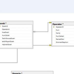 پروژه نمودار ER سيستم آموزشگاه کنکور با اسكيوال سرور (Sql Server)