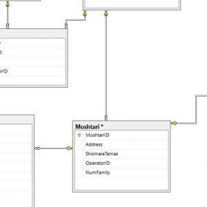 پروژه نمودار ER سيستم فروشگاه سنگ ساختمانی با اسكيوال سرور (Sql Server)