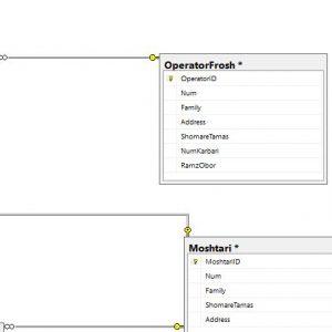 پروژه نمودار ER سيستم گل فروشی با اسكيوال سرور (Sql Server)