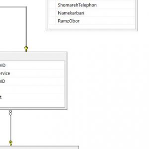 پروژه نمودار ER سامانه موسسه مالی و اعتباری با اسكيوال سرور (Sql Server)