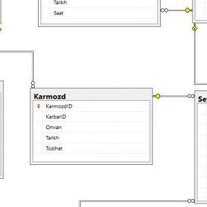 پروژه نمودار ER سایت صرافی با اسكيوال سرور (Sql Server)